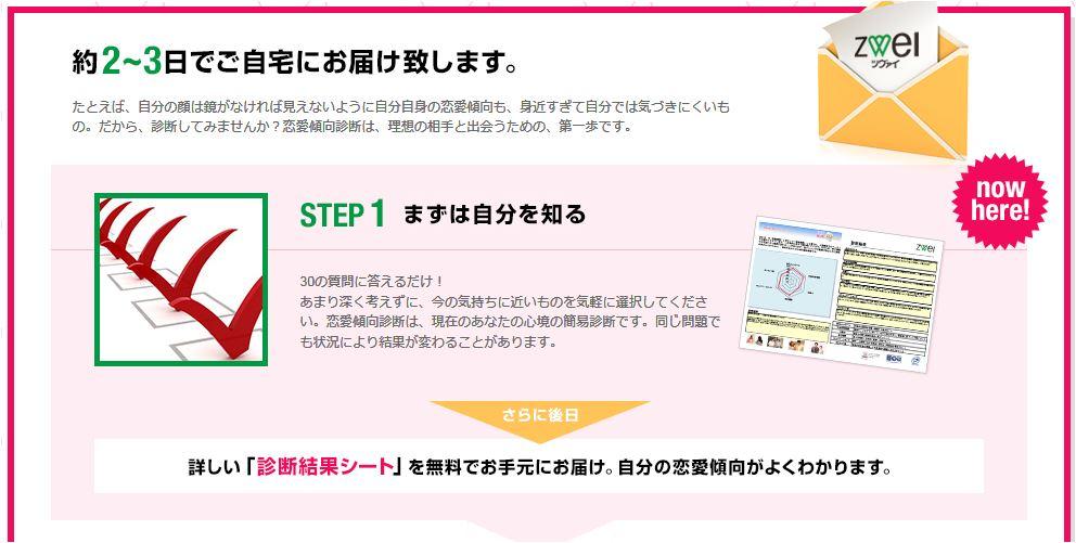 ツヴァイ 恋愛傾向診断02